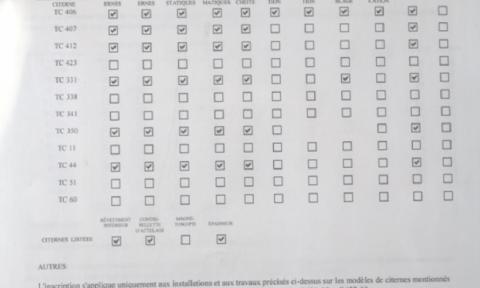 Certificat d'installation, de fabrication, de modification, de réparation et de vérification des citernes routières et portables | Montréal